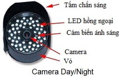 Cách phân biệt các loại camera giám sát-05