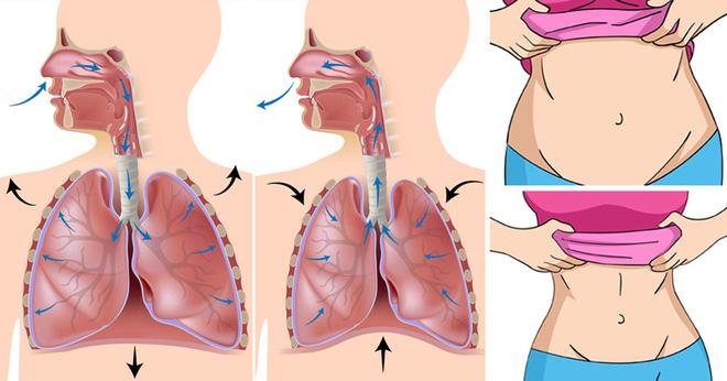Hít thở đúng giúp bạn tiêu mỡ nhanh chóng (Ảnh: Internet)