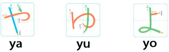 https://kenhkienthuc.org/wp-content/uploads/2020/05/bang-chu-cai-hiragana-44.png