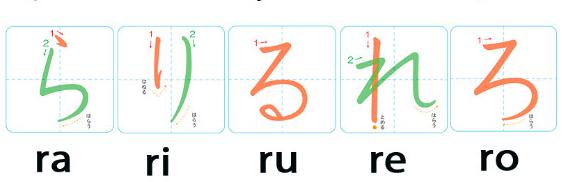 https://kenhkienthuc.org/wp-content/uploads/2020/05/bang-chu-cai-hiragana-45.png